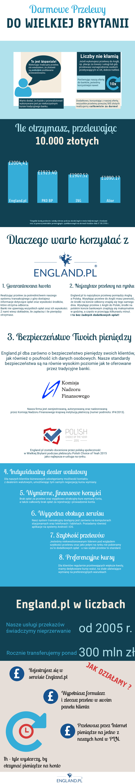 infografika-przelewy-dla-biznesu-2.png [210.09 KB]