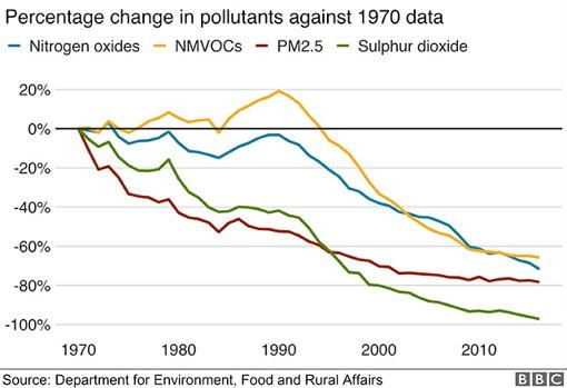 Zanieczyszczenie powietrza w Wielkiej Brytanii.jpg [25.88 KB]