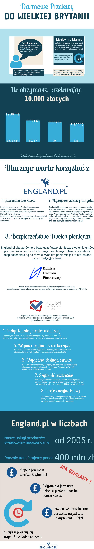 infografika-przelewy-dla-biznesu-3.png [209.60 KB]