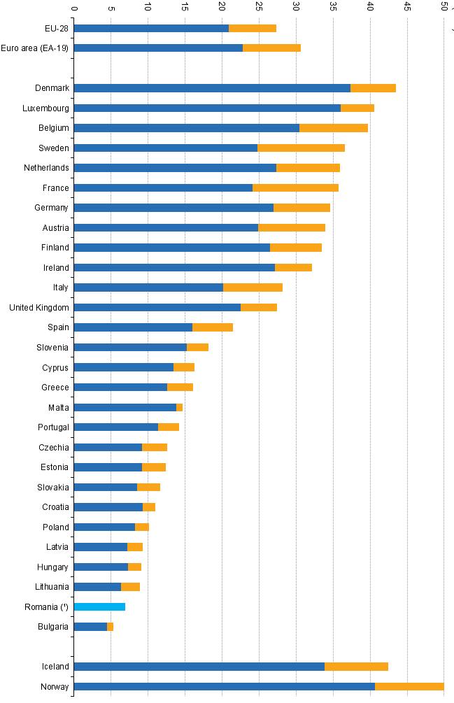 płaca godzinowa w Europie.png [30.48 KB]